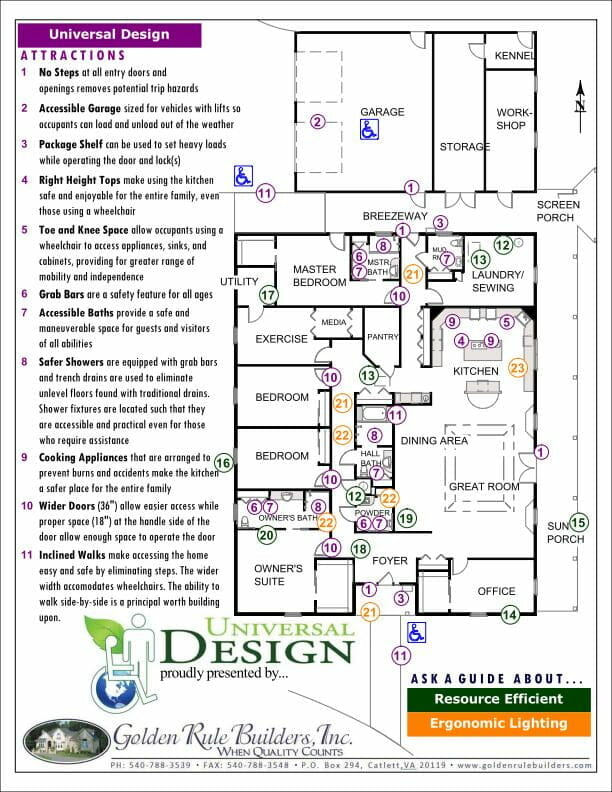 universal design aging in place Ron Knecht floor plan