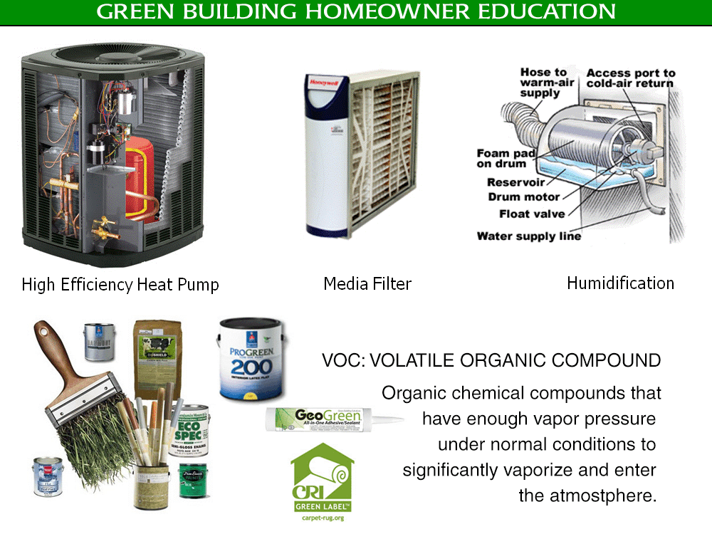 Green Building Indoor Air Quality - Golden Rule Builders