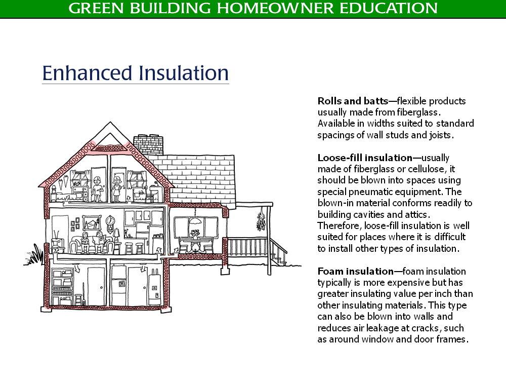 Green Building Enhanced Insulation - Golden Rule Builders