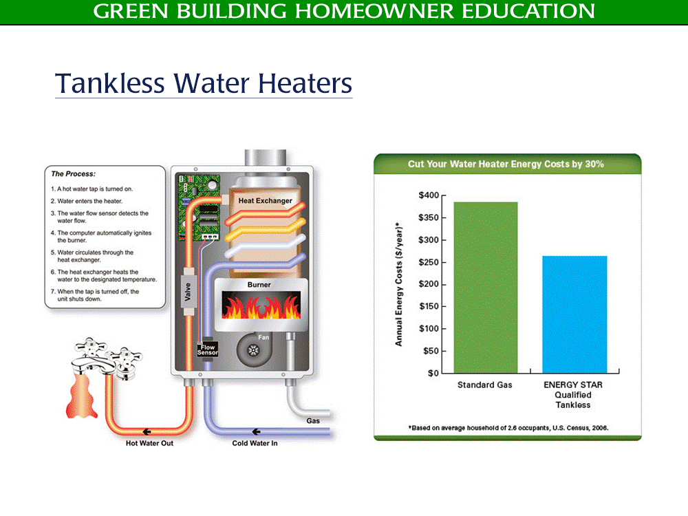 Green Building Tankless Water Heaters - Golden Rule Builders