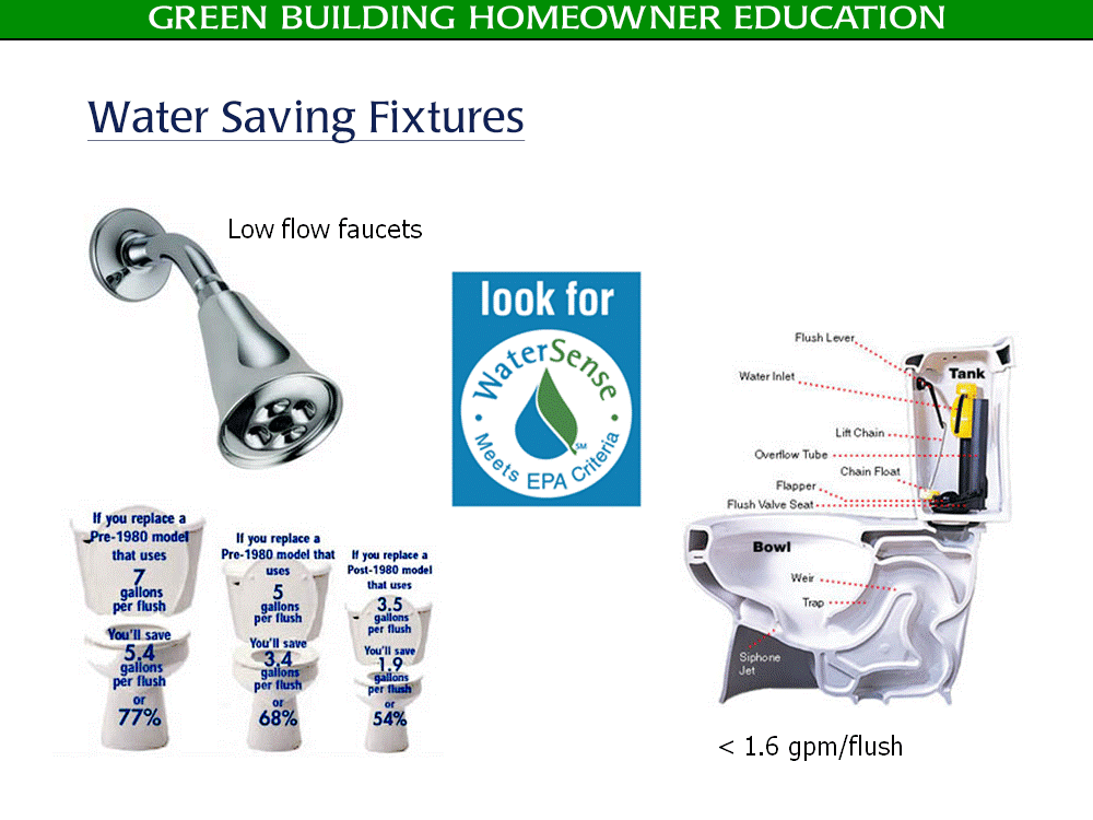 Green Building Water Saving Fixtures - Golden Rule Builders