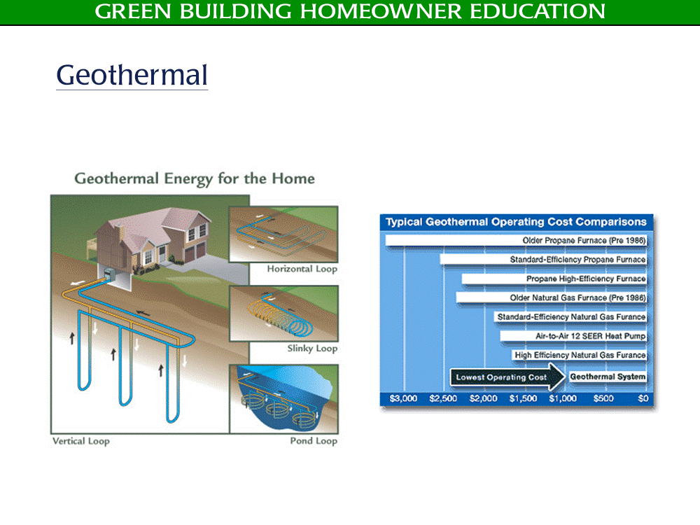Green Building Geothermal - Golden Rule Builders