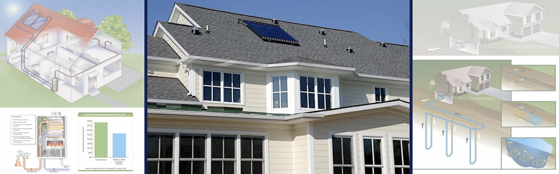 Golden Rule Builders green building energy star efficient warrenton fauquier middleburg